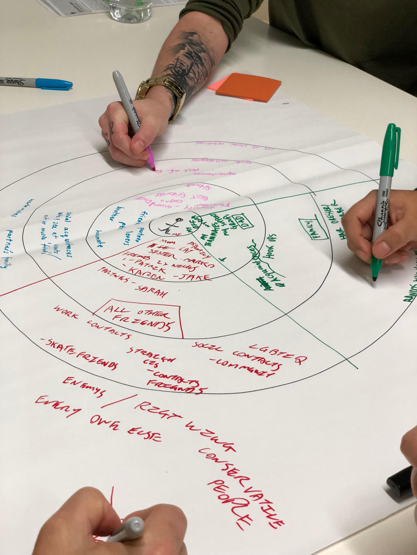 Human-centred-design-social-enterprise-australia