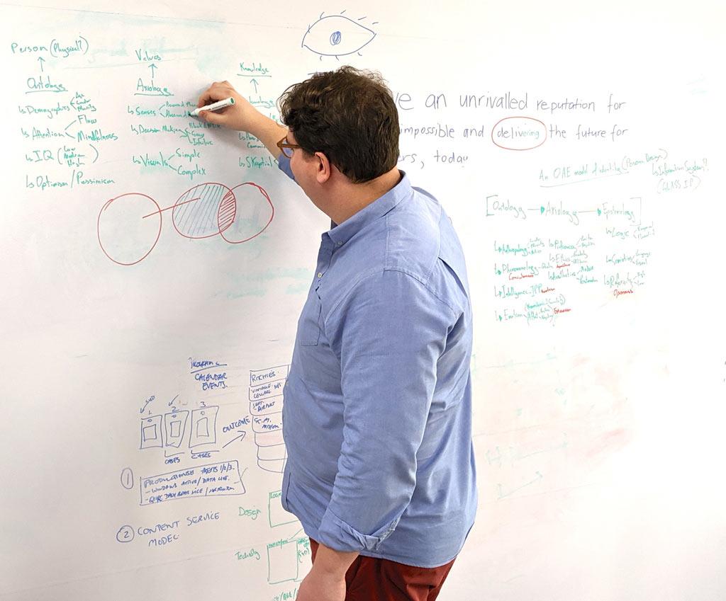 Design-Strategy-Brisbane