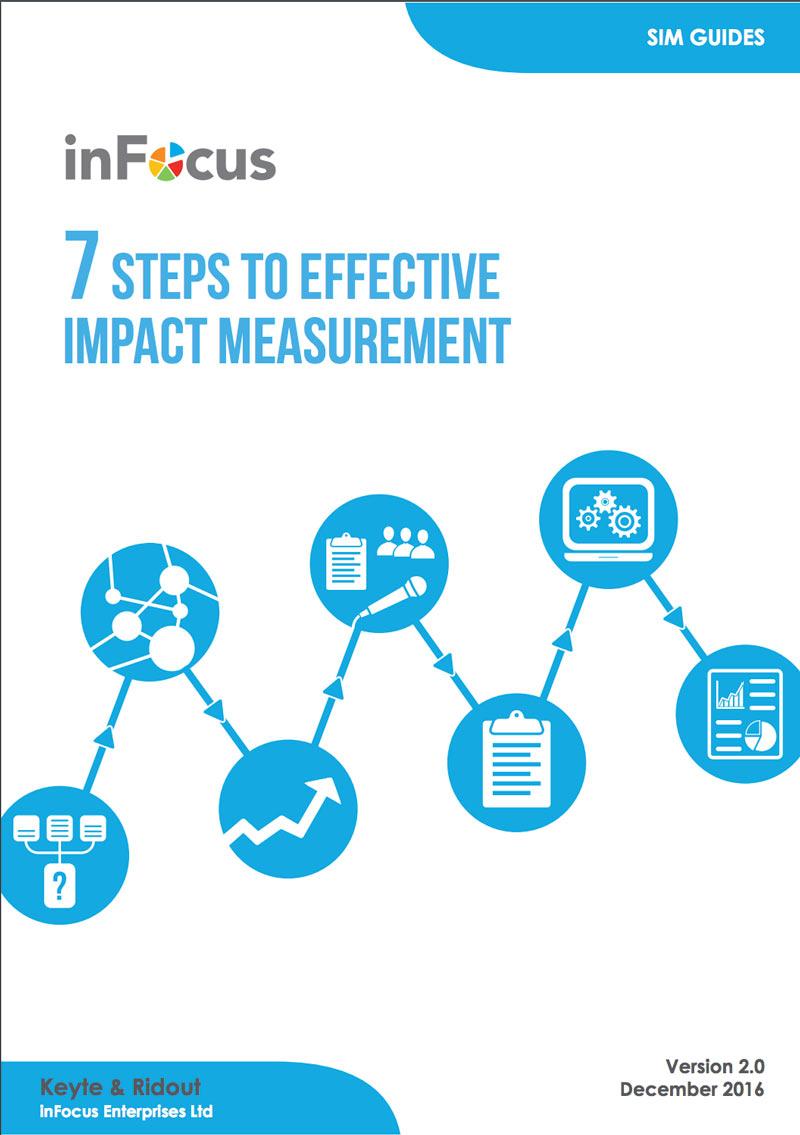 Impact-measure.jpg
