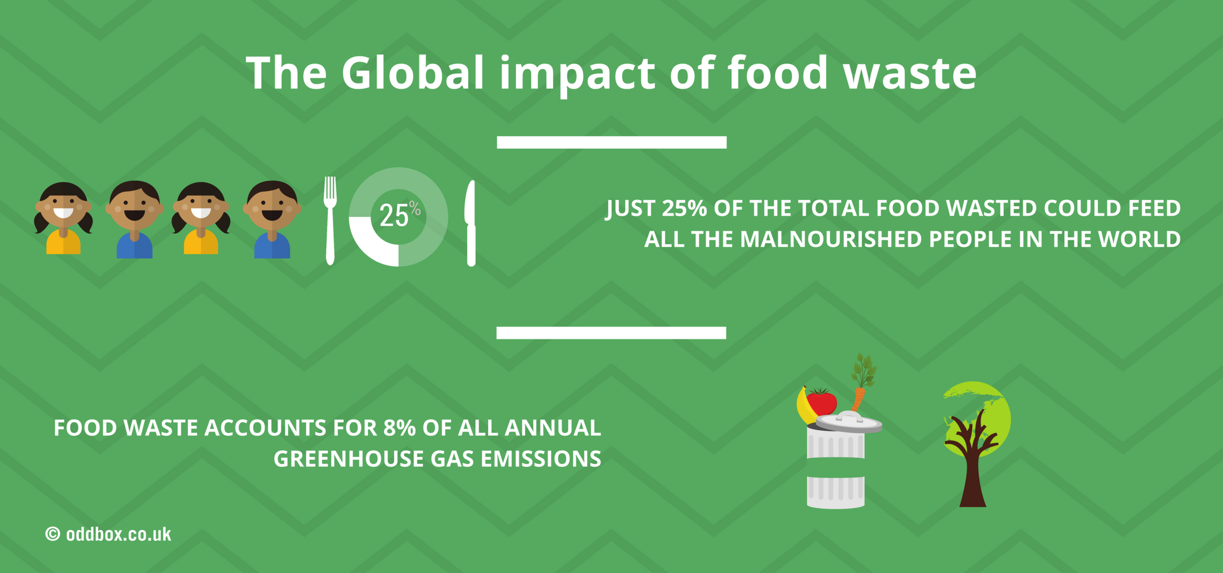 GLOBAL IMPACT OF FOOD WASTE_website_image.png