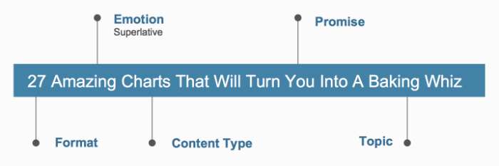 3 Powerful Tricks For Writing Highly Persuasive Subject Lines - Buzzsumo.png