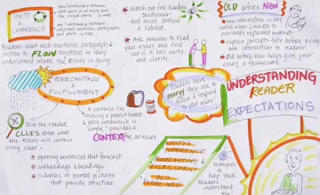 Reader Mindscape by Mariah Howard: for more information contact   Mariah Howard .