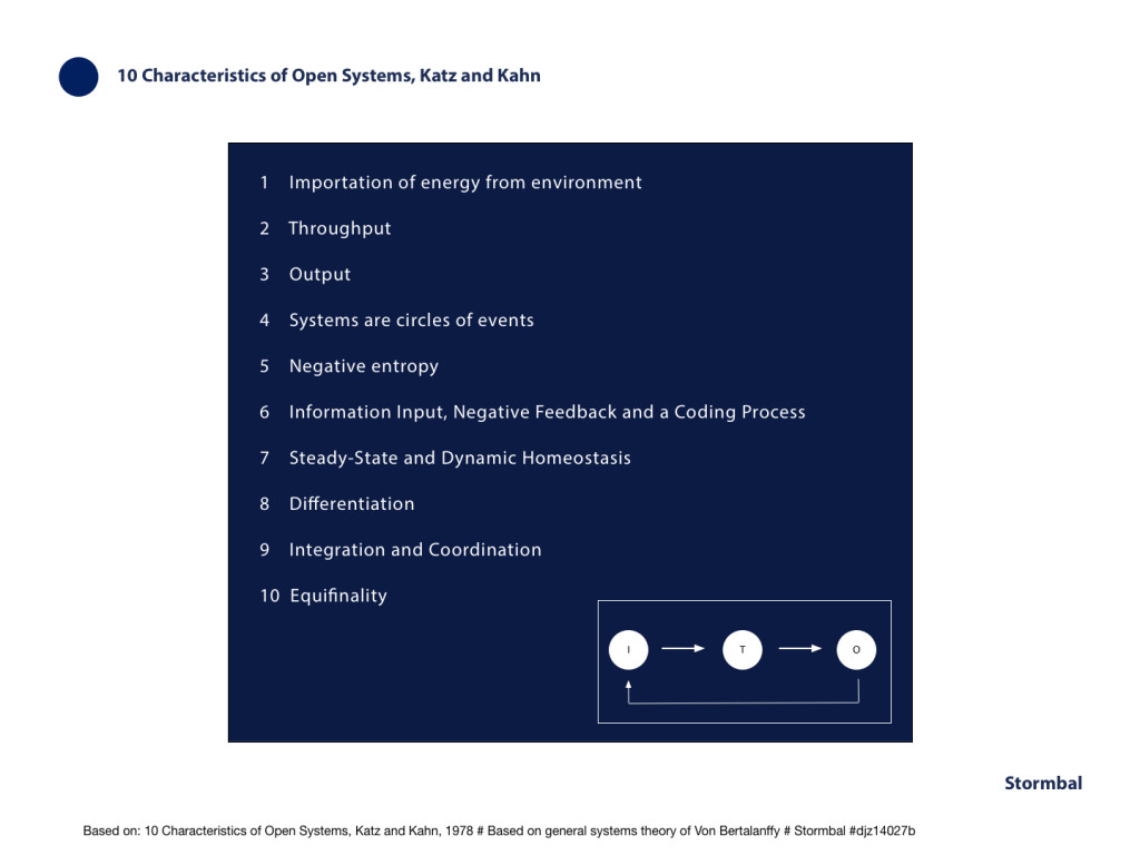 10 characteristics of open systems, Katz and Kahn | click on image to enlarge