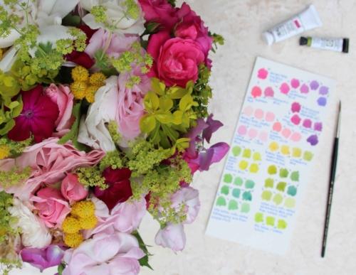 English Garden Flowers Watercolour Painting Inspiration