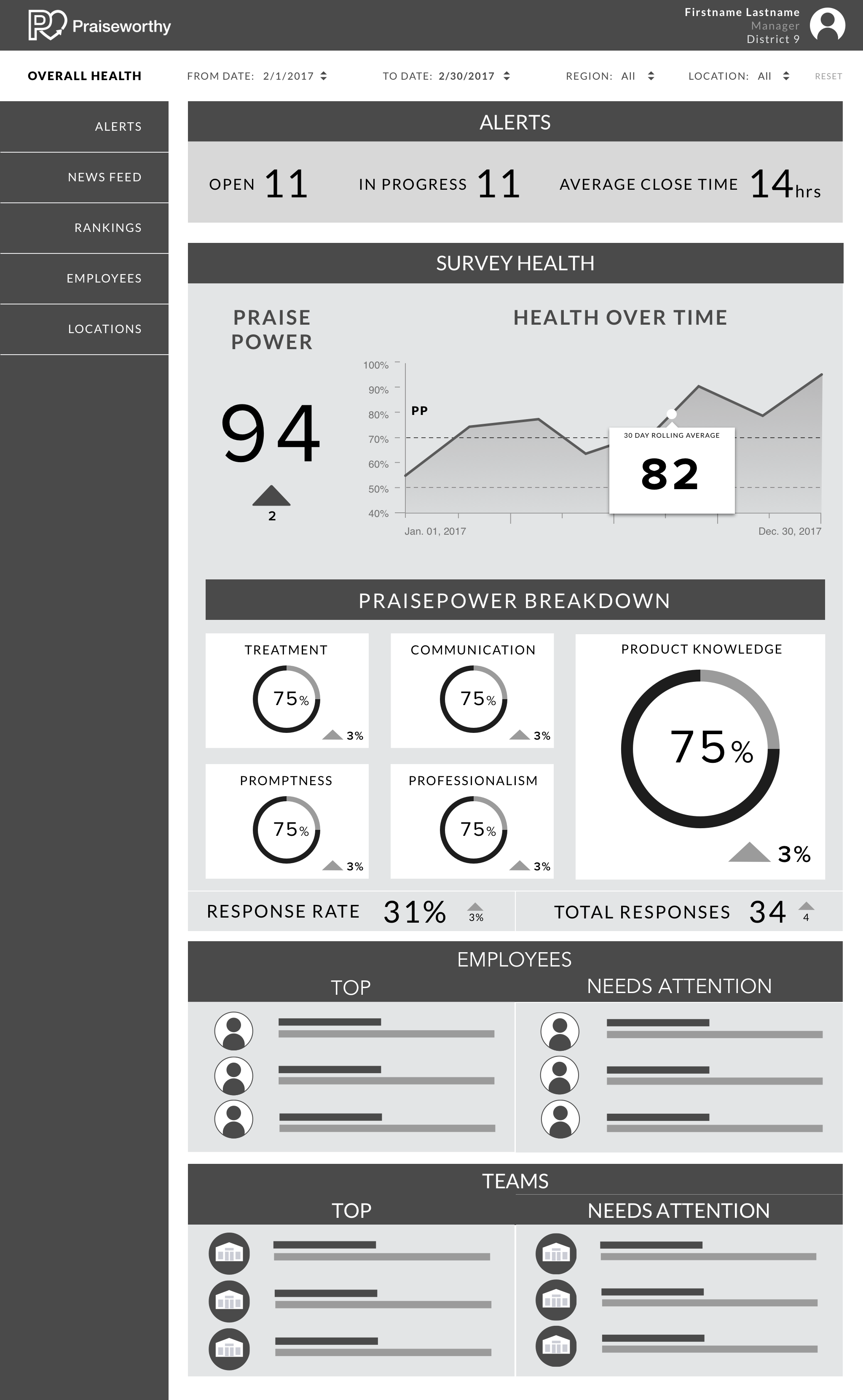 v7 1024 Overall Health.png