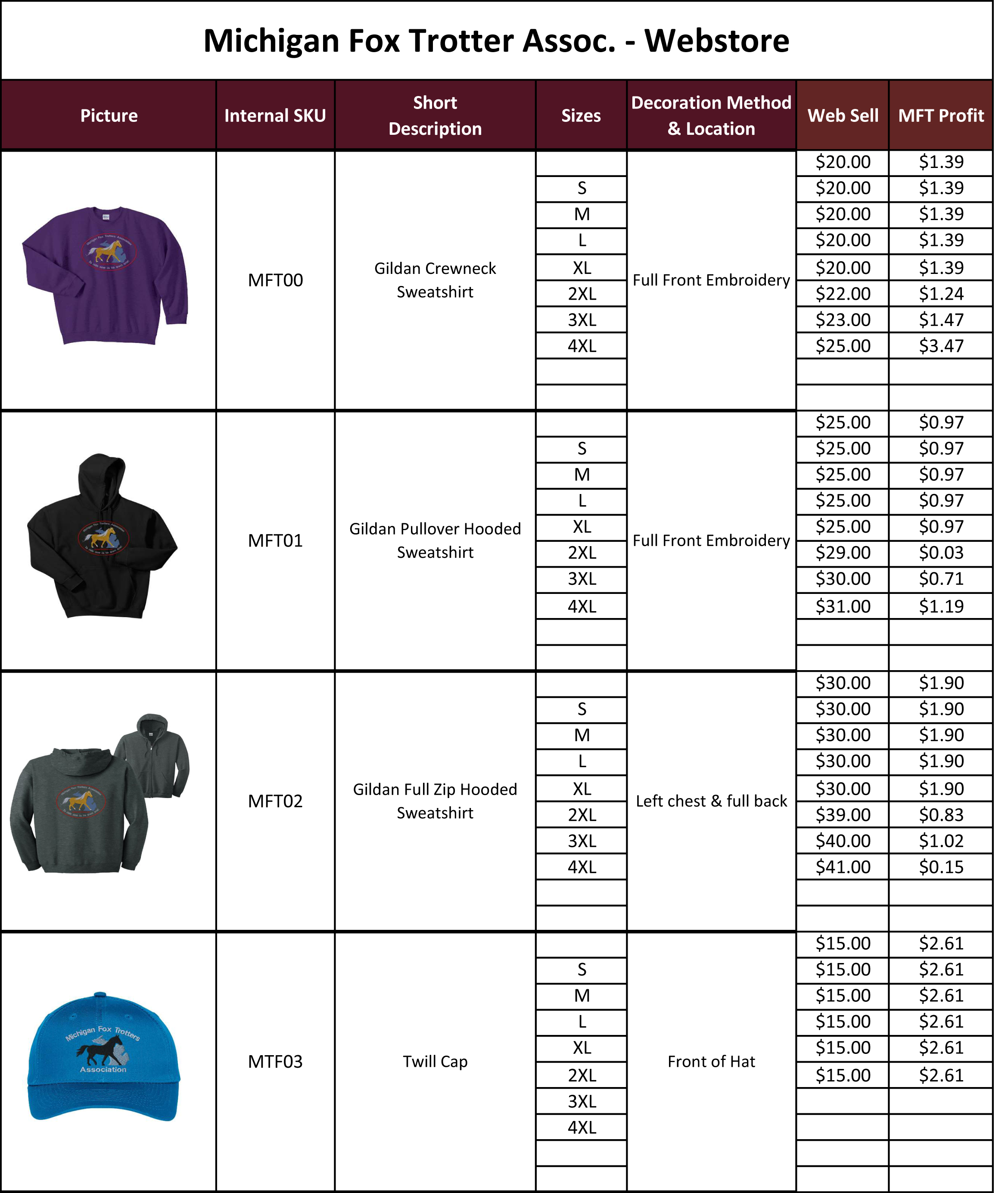 MFT Webstore Pricing and Profit-1.jpg