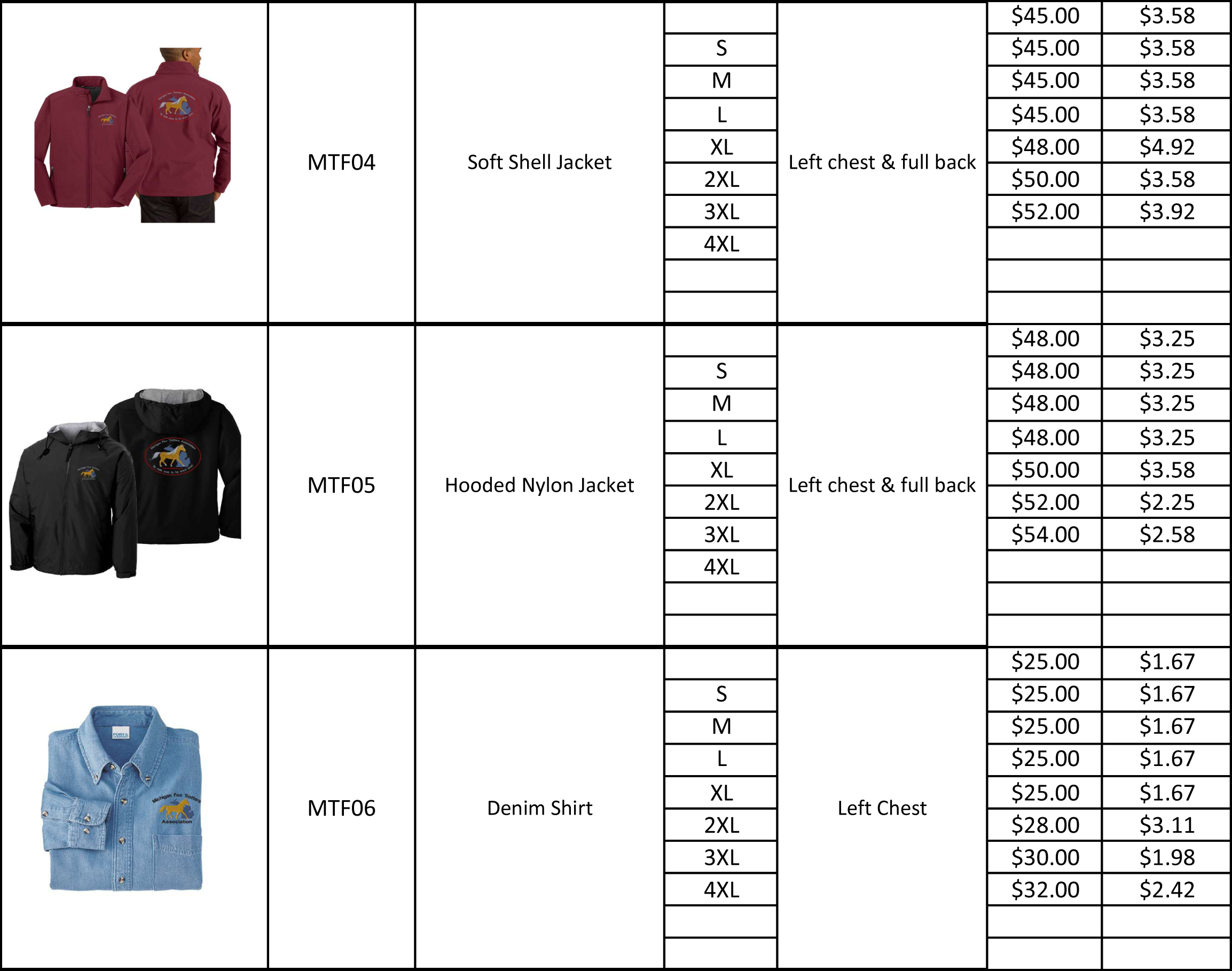 MFT Webstore Pricing and Profit-2 2.jpg