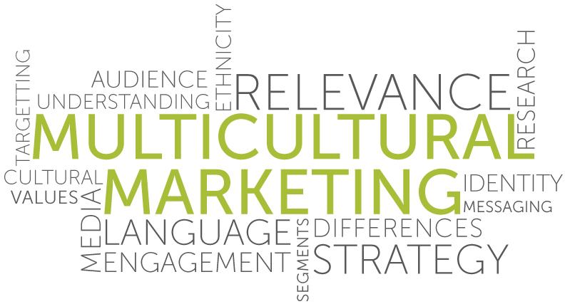 service-headers-multiculturalmarketing.jpg