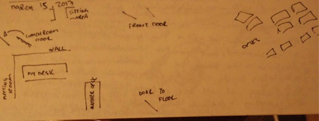 Sketchy schema of the office