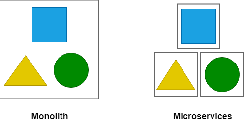 microservices (1).png