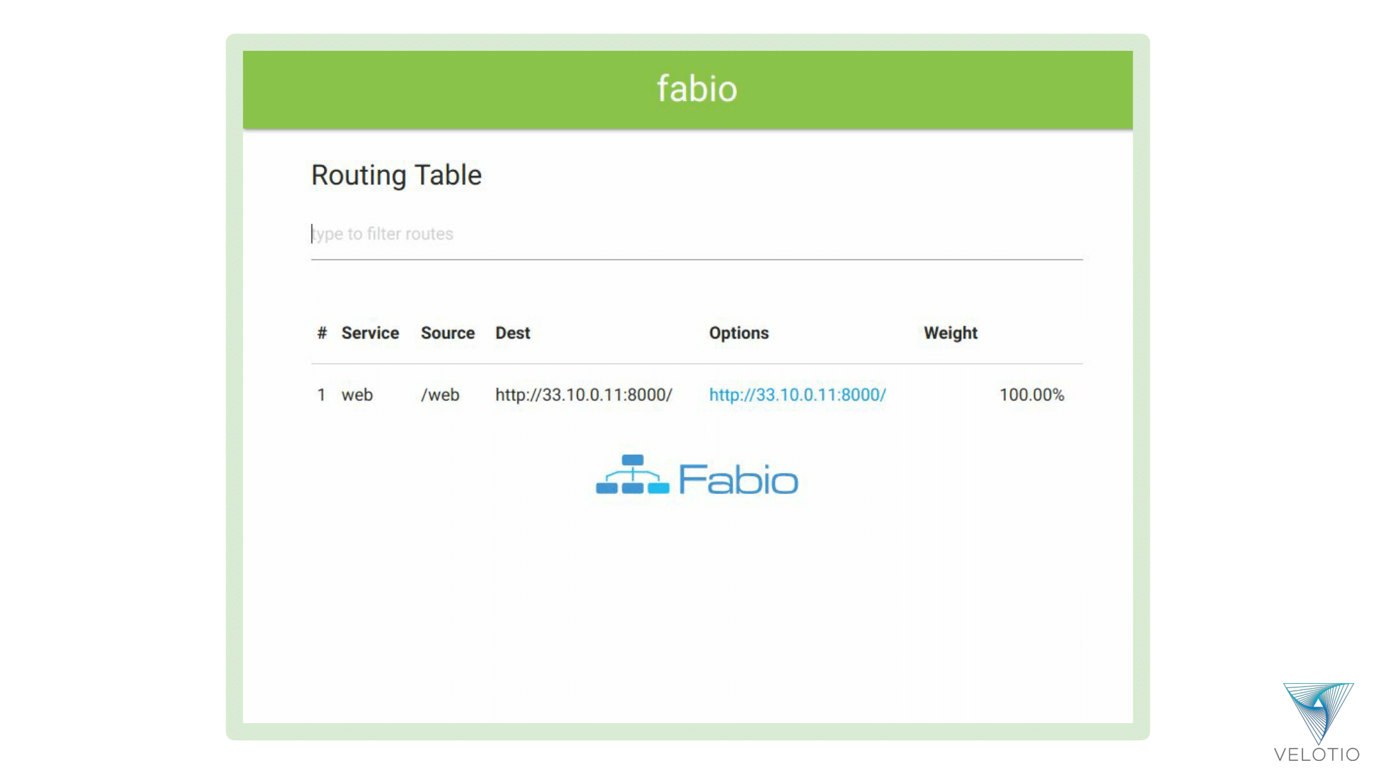 Fabio is able to auto-configure itself using Consul's service registry and detecting alive service instances