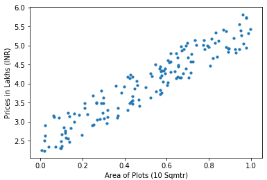 Line regression 1.png