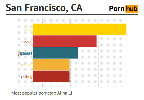 san-francisco-california.png