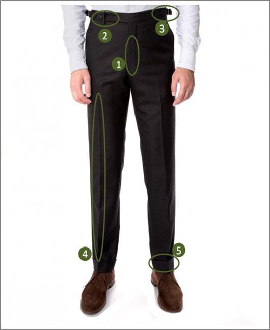 pantalon caractéristiques