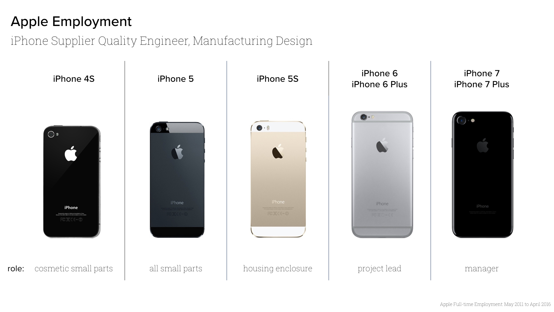 iPhone Timeline.001.jpeg