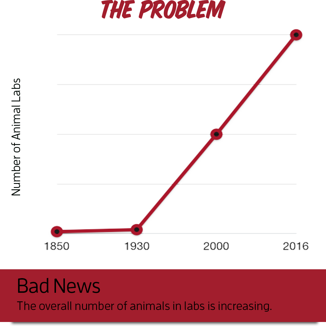Chart-2_-Problem@2x.png
