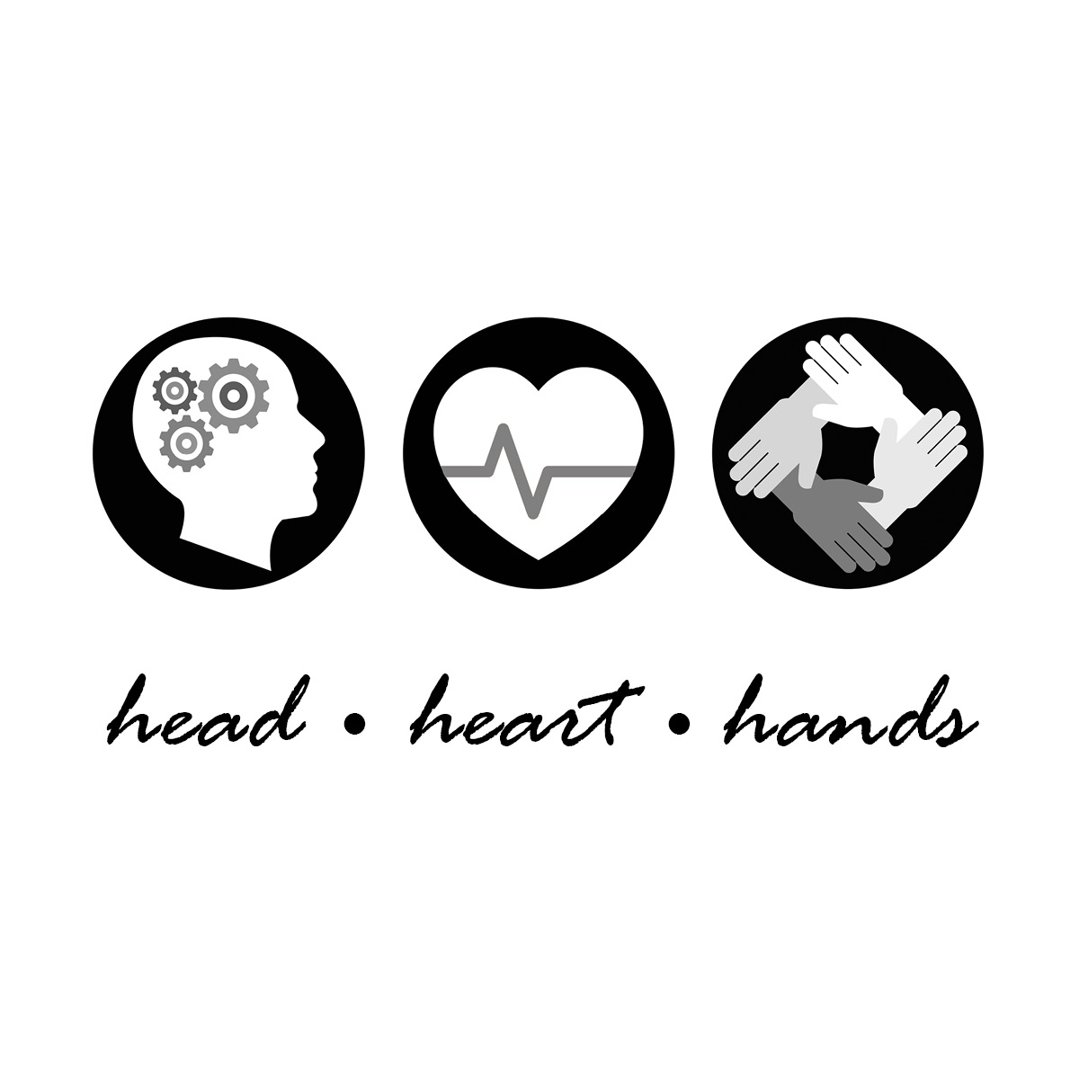 Head Heart Hands.jpg