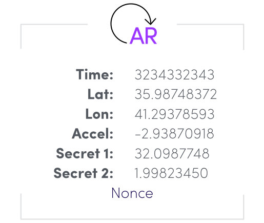 What Tru-AR does