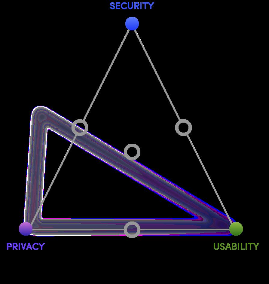 Trusona-Game-Triangle.png