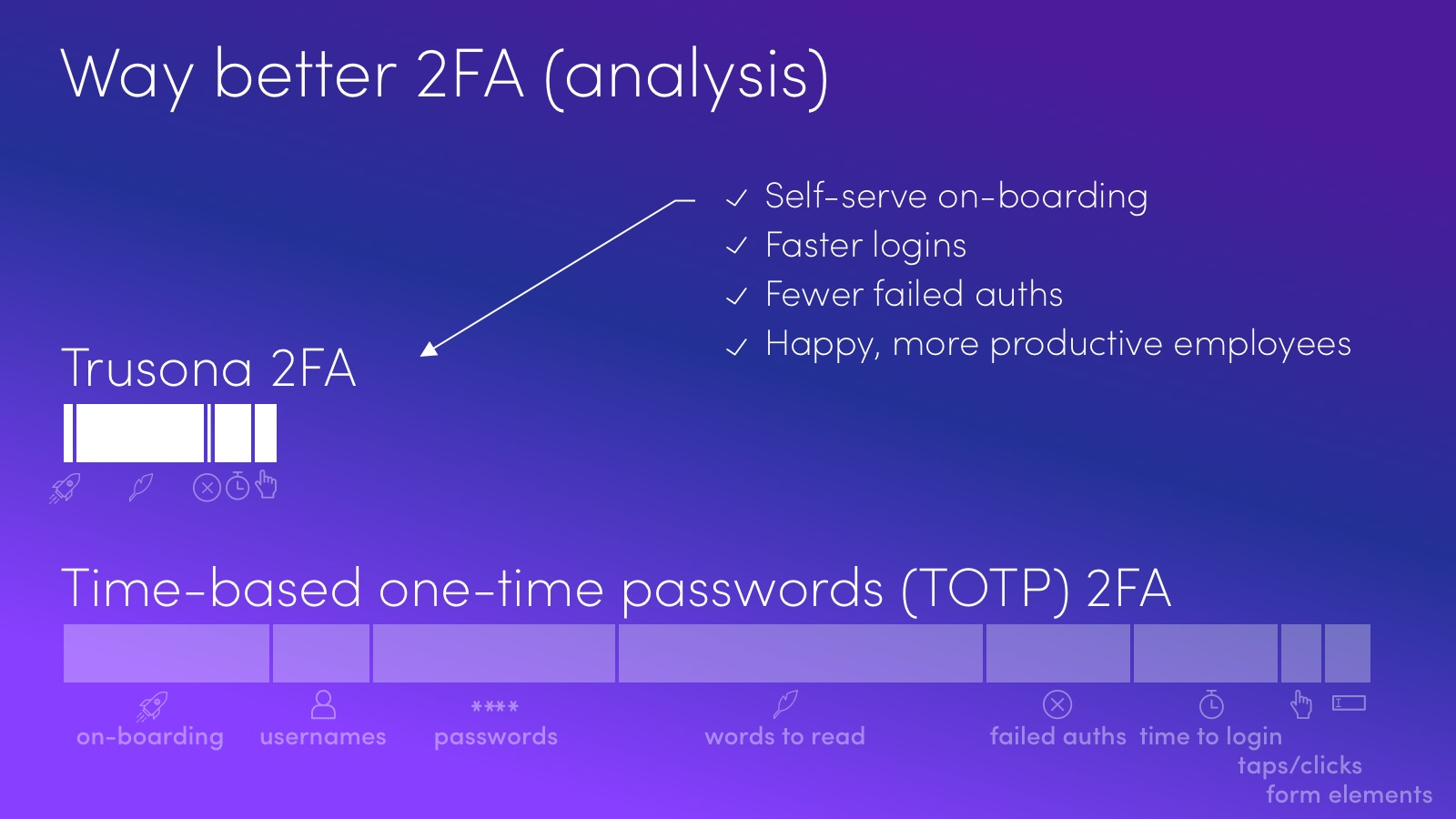 trusona-user-experience-audit@2x.jpg