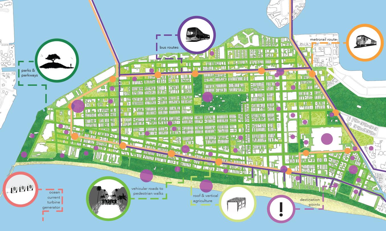 sobe green conceptual master plan