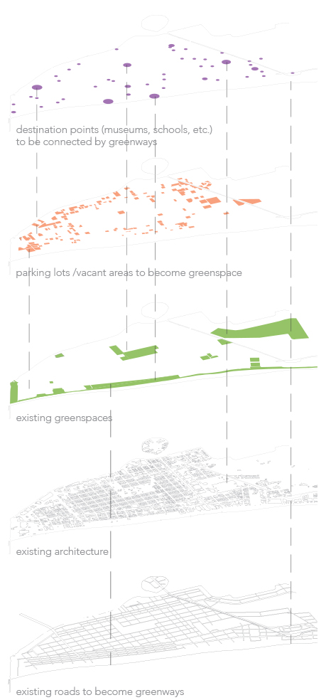 exploded axonometric diagram of south beach