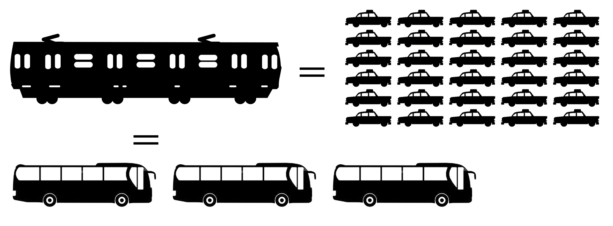 comparison of public transportation options with automobiles