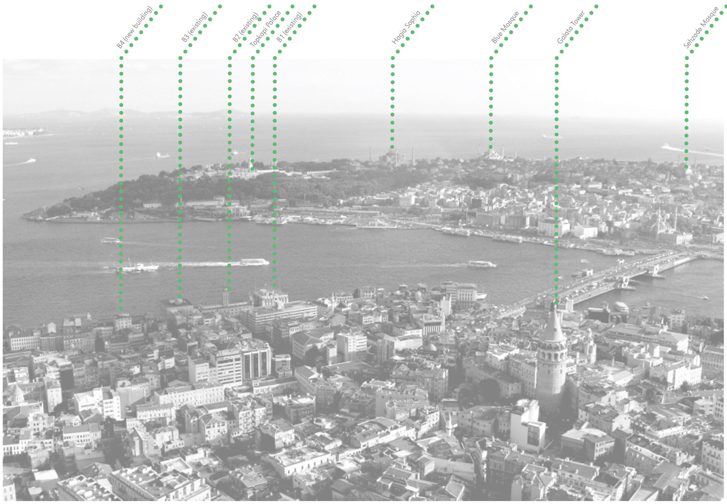 istanbul landmarks