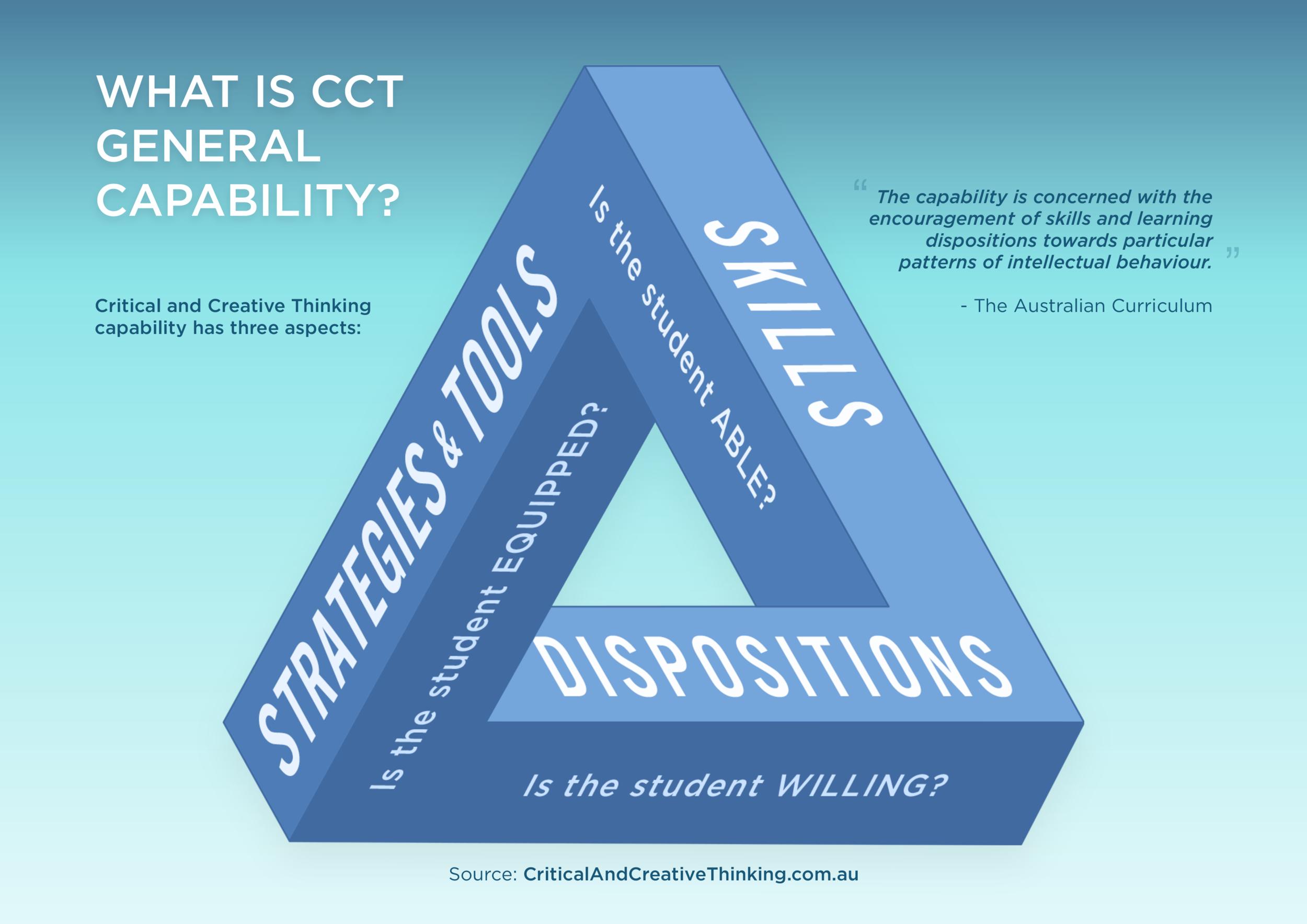 CCT capability Australian Curriculum