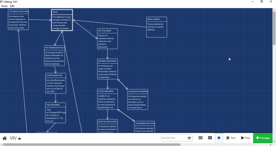Figure 1: Editing view of Viv in Twine