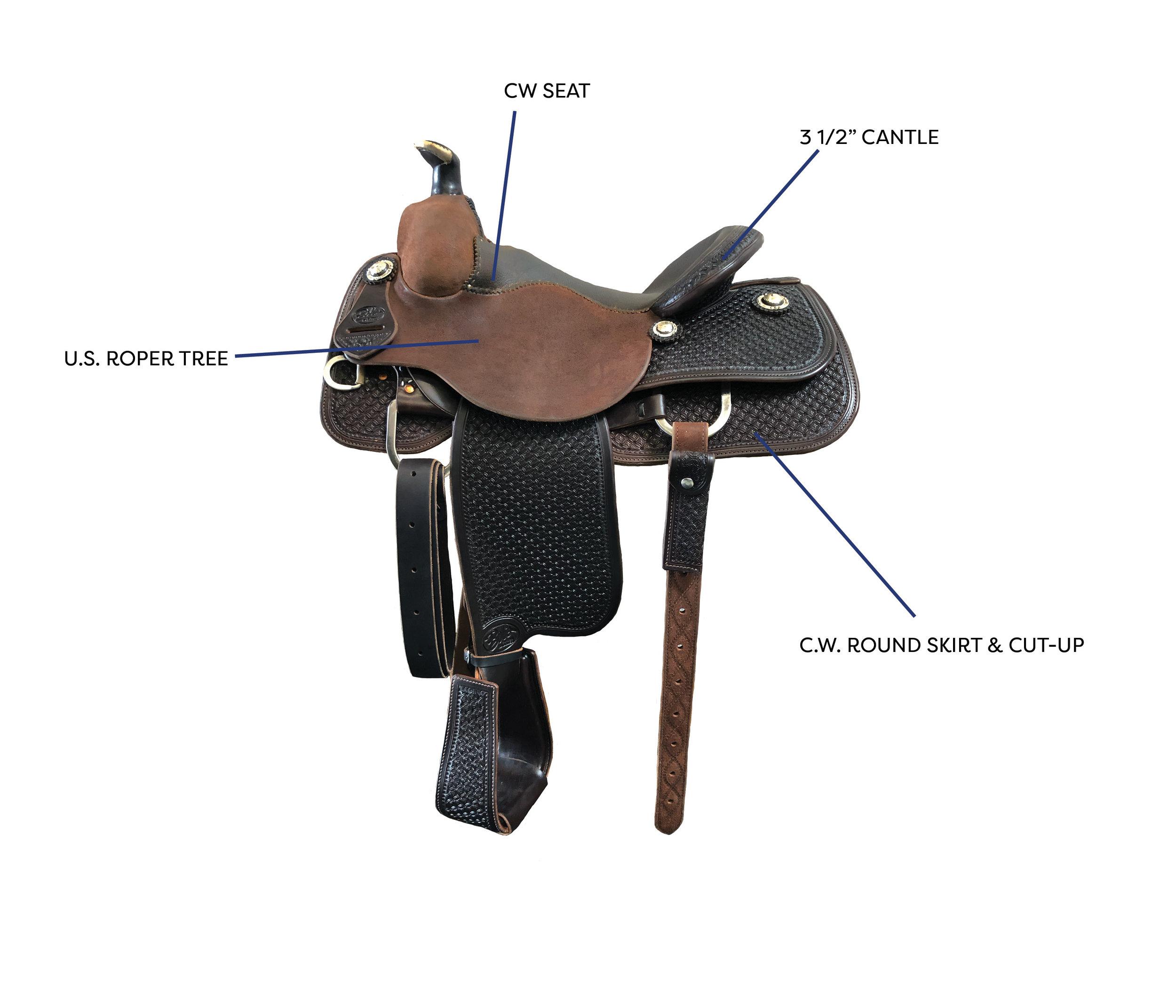 Rope Saddle Anatomy.jpg