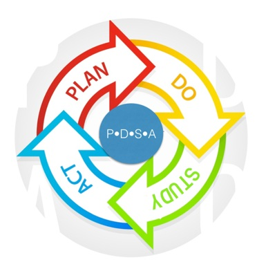How-to+PDSA.jpg