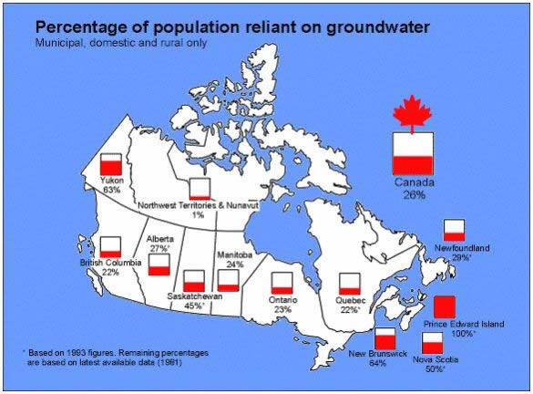 Percentage of People Reliant on Ground Water