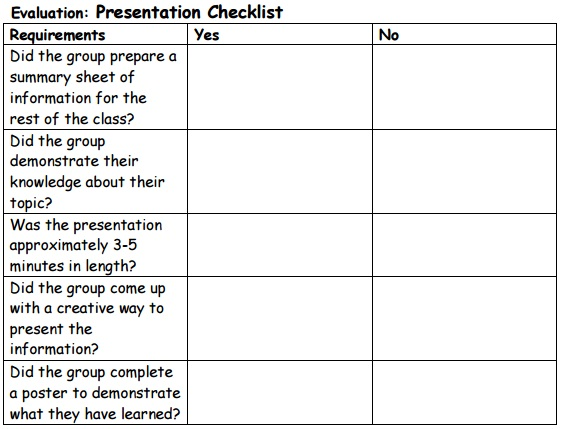 High School Operation Water Drop Presentation Checklist
