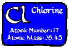 Chlorine Cl Element