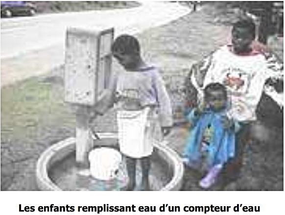 Droits Humaines Remplissant eau
