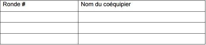 table de donné 1