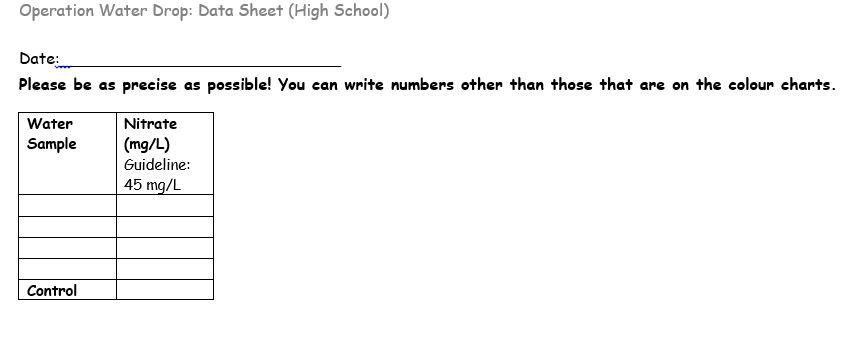 OWD Nitrate English High School
