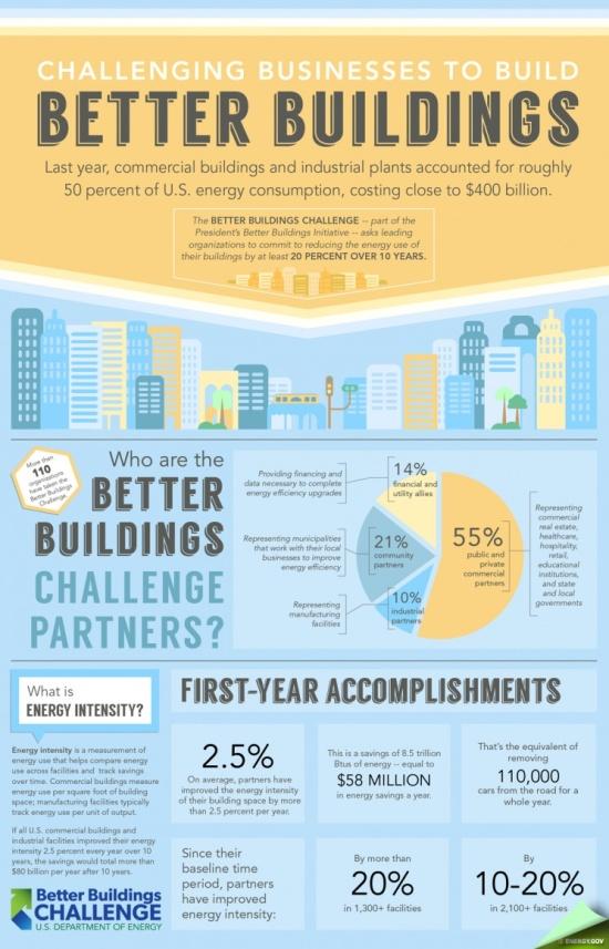 better-buildings.jpg