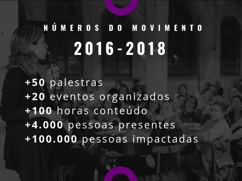 SEU APOIO - Contamos com seu apoio em 2019, entre em contato com a gente para conversarmos sobre isso!