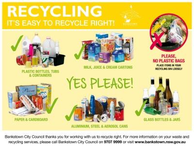 Source: www.bankstown.nsw.gov.au