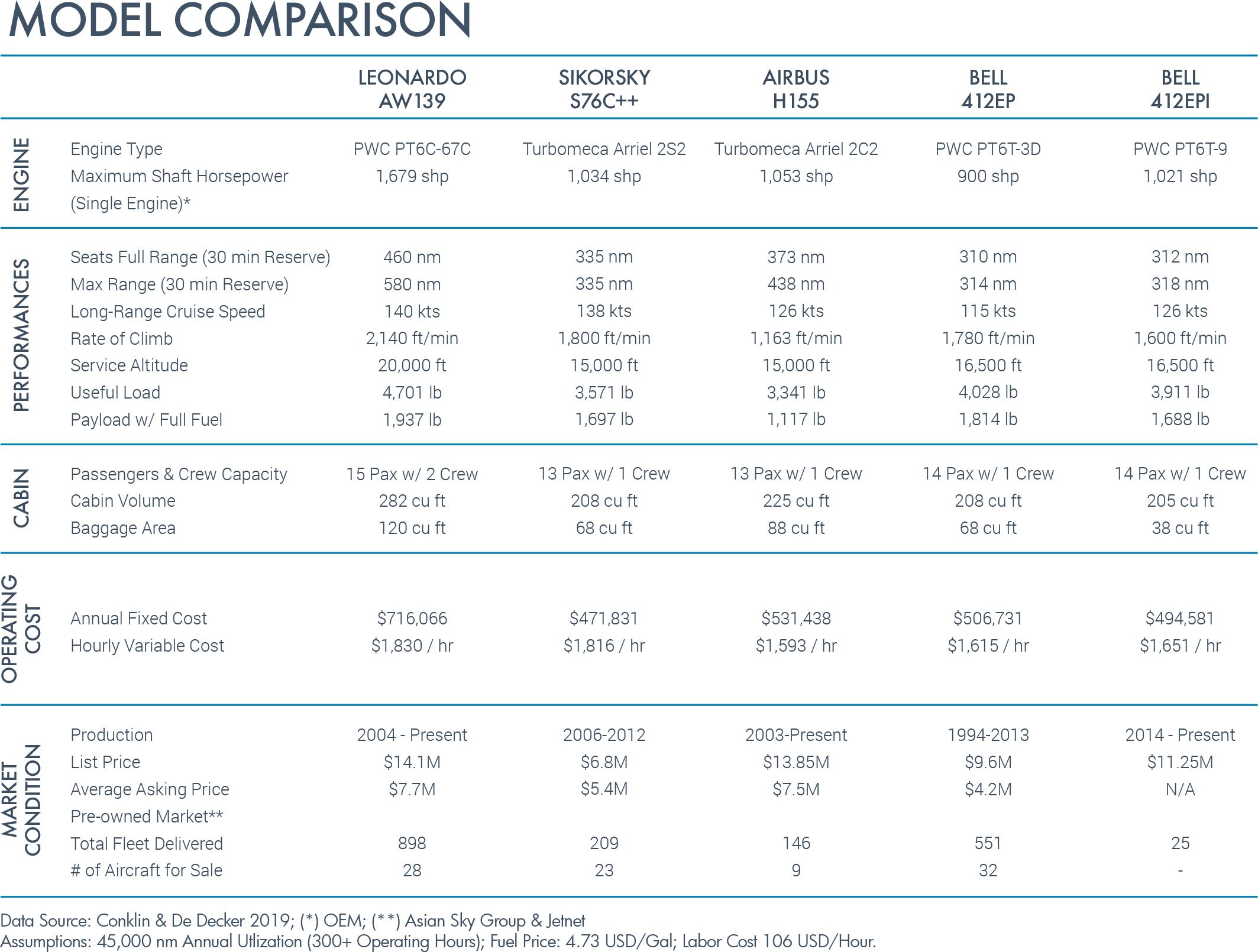 model comparison.png