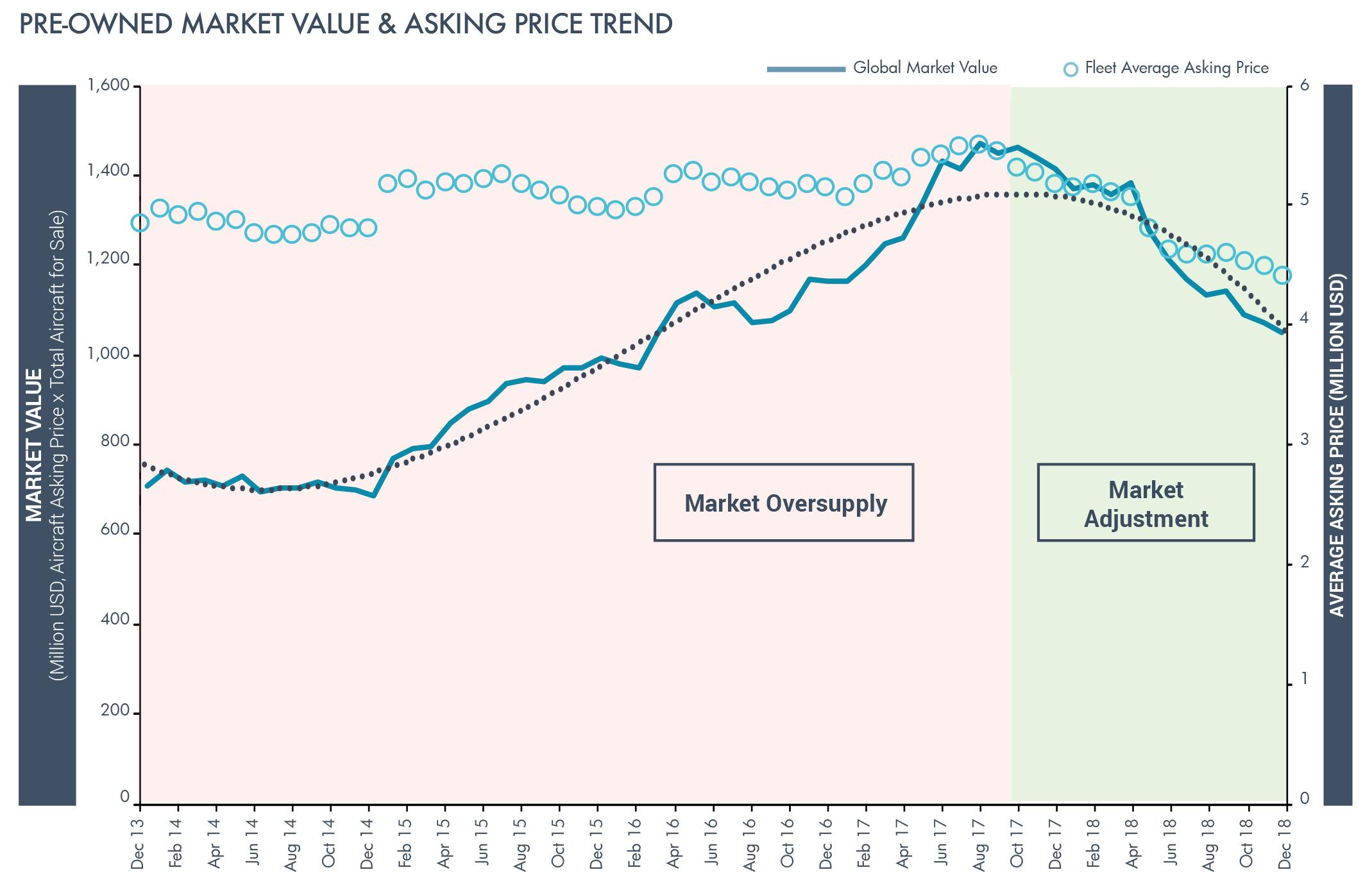 pre-owned marketing value.jpg