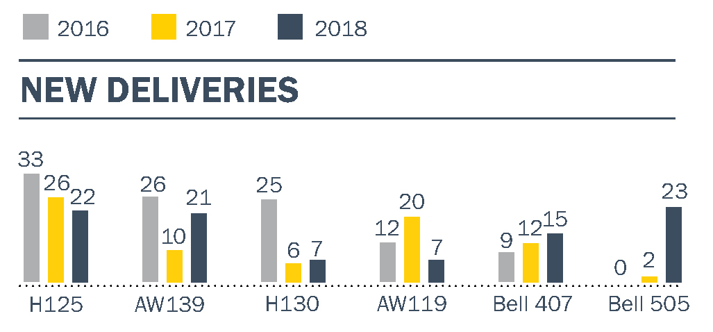 Heli Fleet Report 2018 - EN online update-14a.jpg