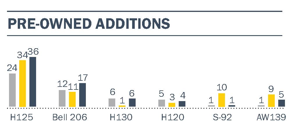 Heli Fleet Report 2018 - EN online update-14b.jpg