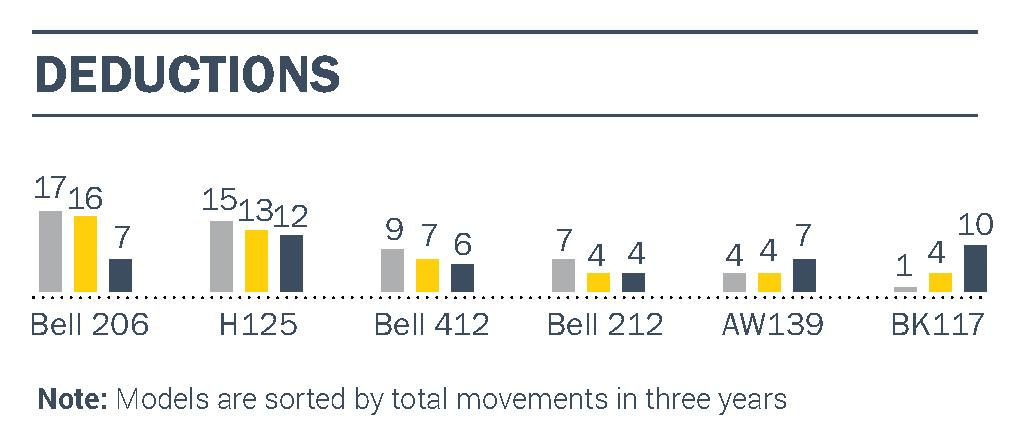 Heli Fleet Report 2018 - EN online update-14c.jpg