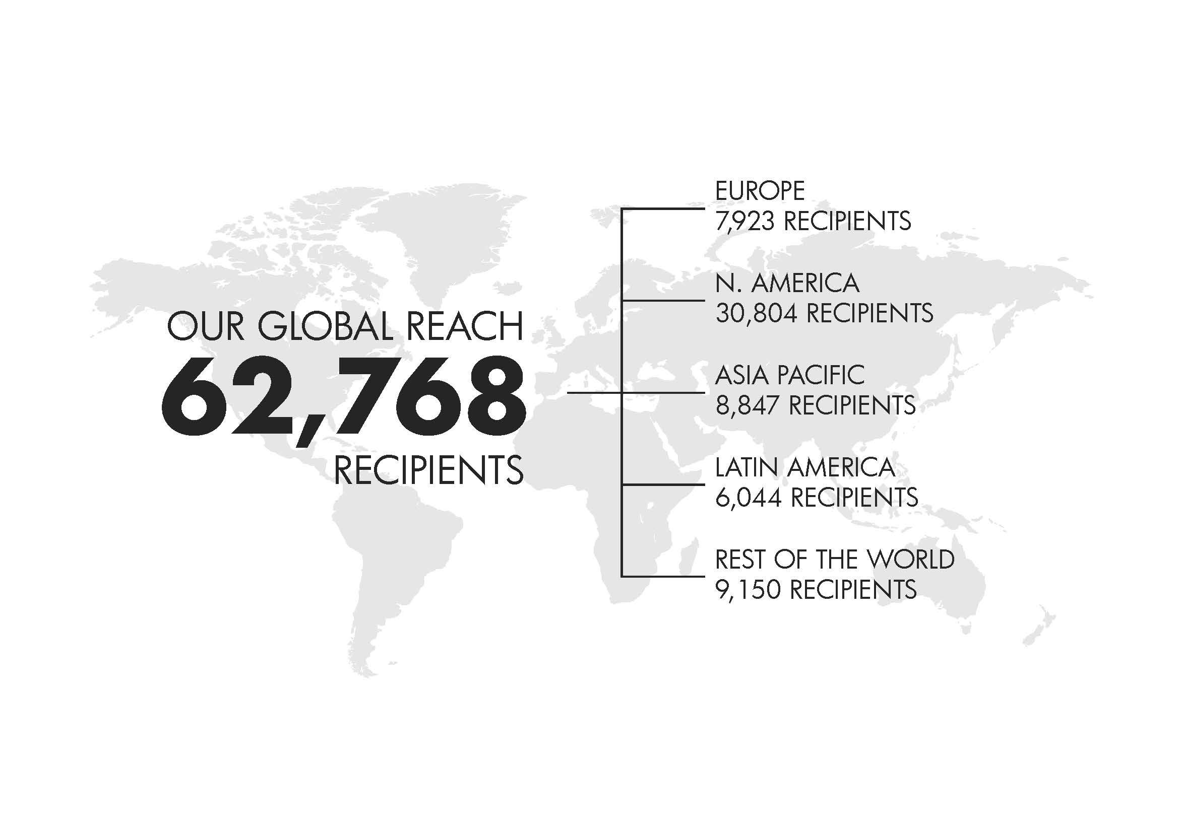 Our Global Reach.jpg