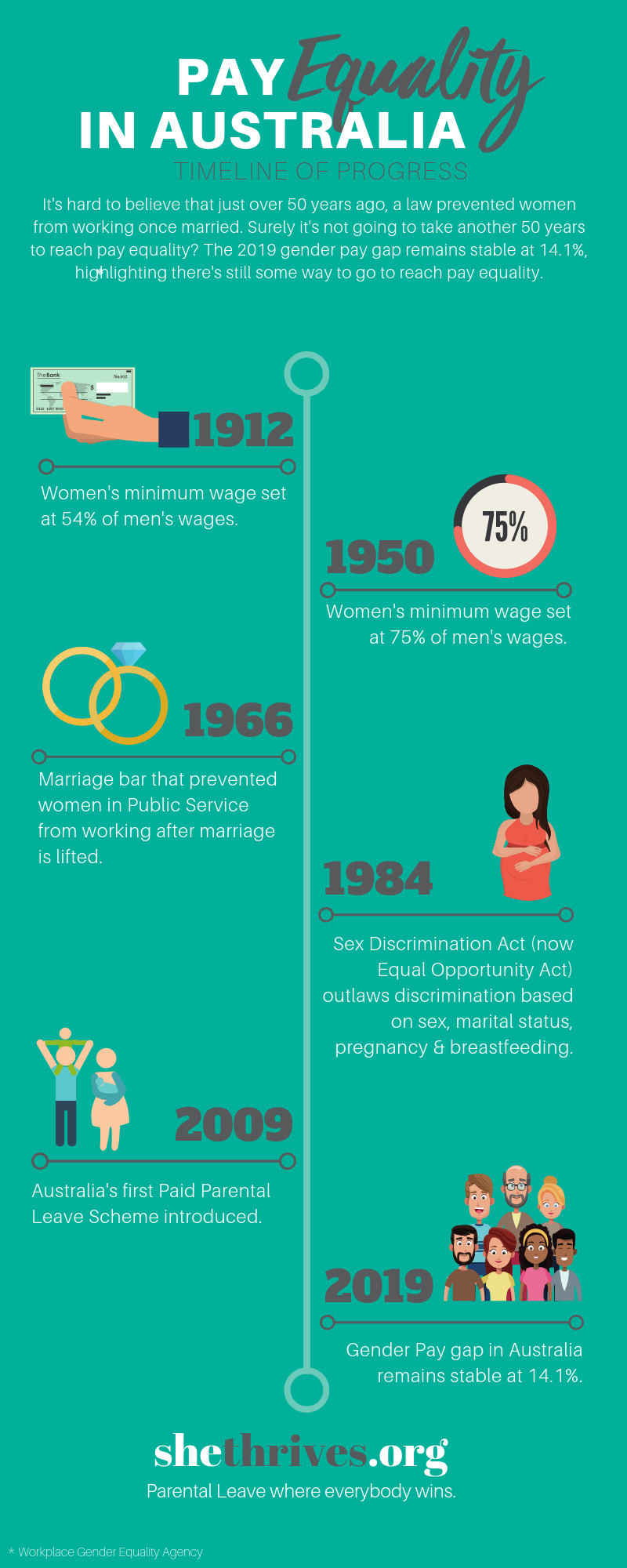 Equal Pay Day 2019 Infographic.png