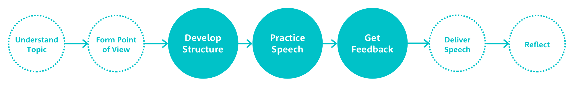 podium_Public_Speaking_Framework_Focus.png