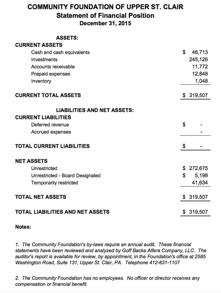 CFUSC financials 2015.jpeg